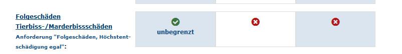 Kfz Versicherung Wolfsburg