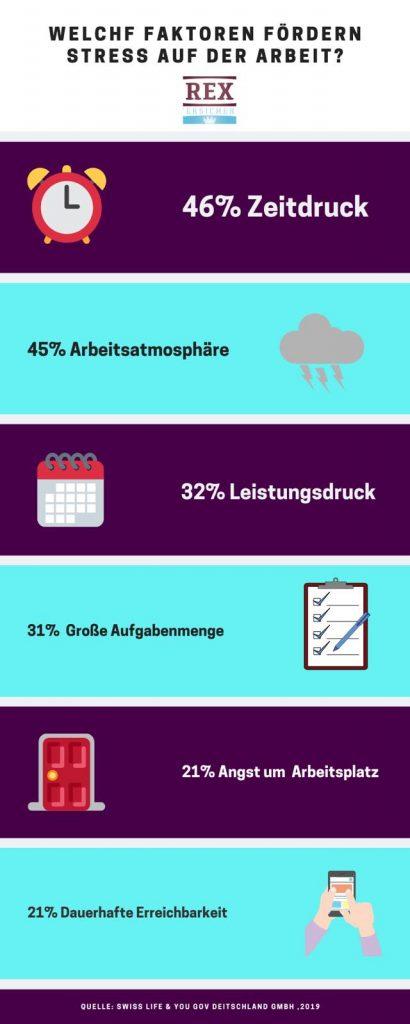 Berufsunfähigkeitsversicherung Wolfsburg Auslöser Berufsunfähigkeit